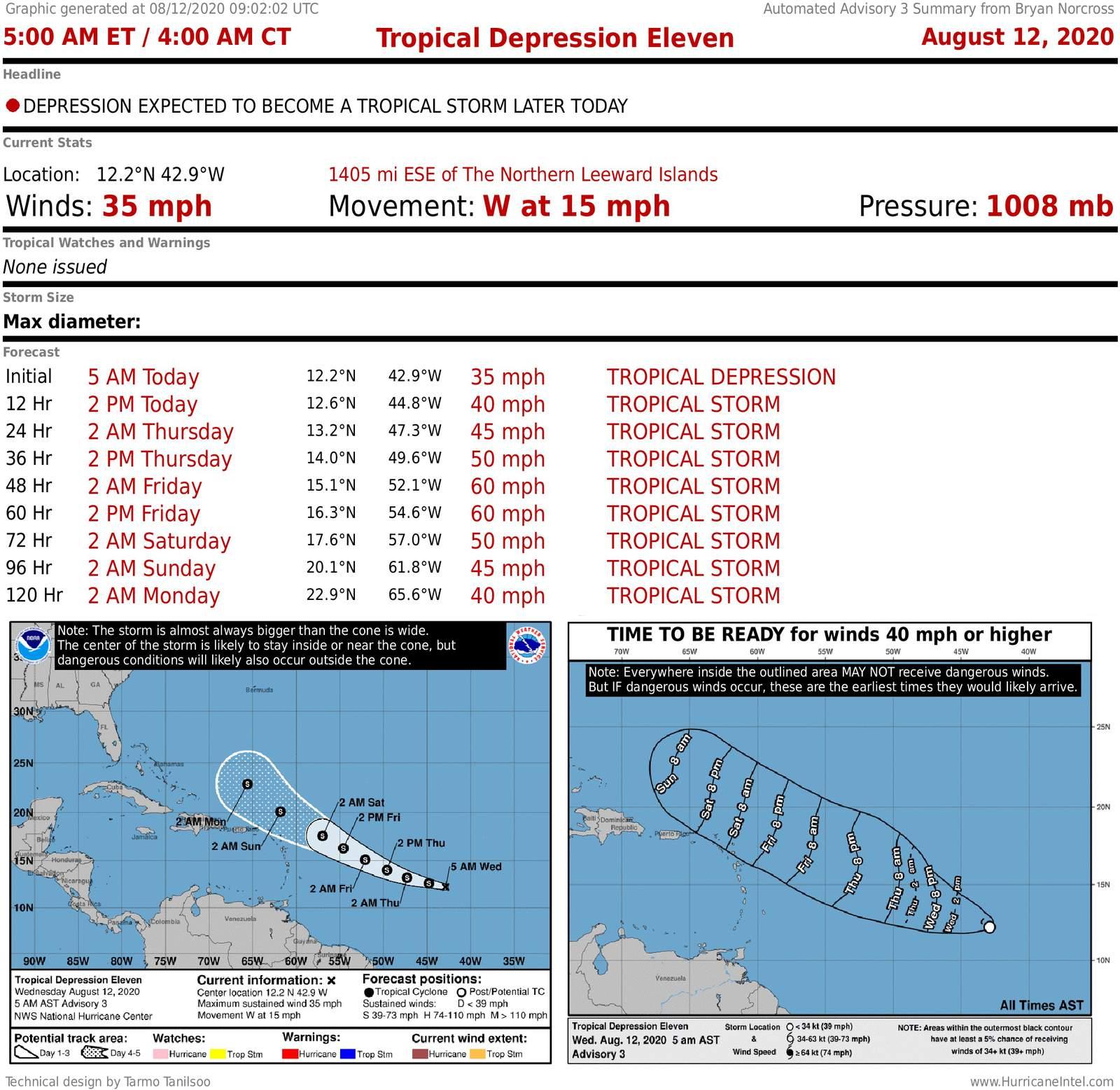 Tropical Depression Once, aviso del miércoles a las 5 am.