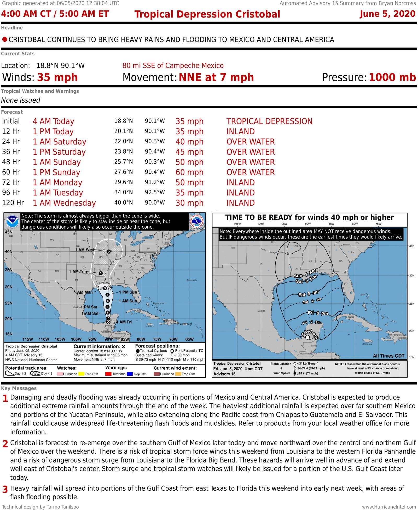 Cristobal Starts Its Move North South Florida To Feel The Fringe Effects
