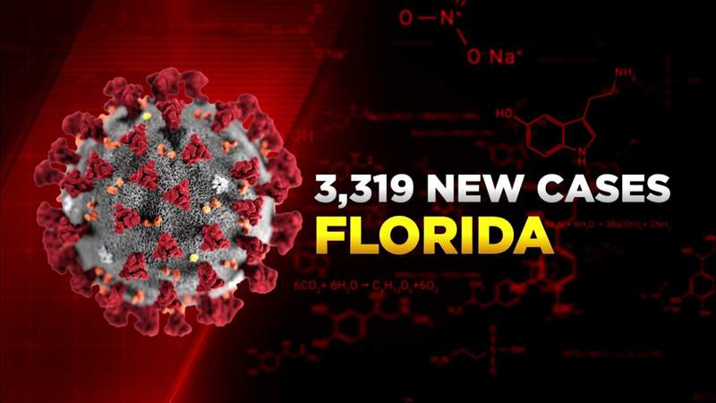 Florida adds 3,319 new cases of COVID-19 Saturday