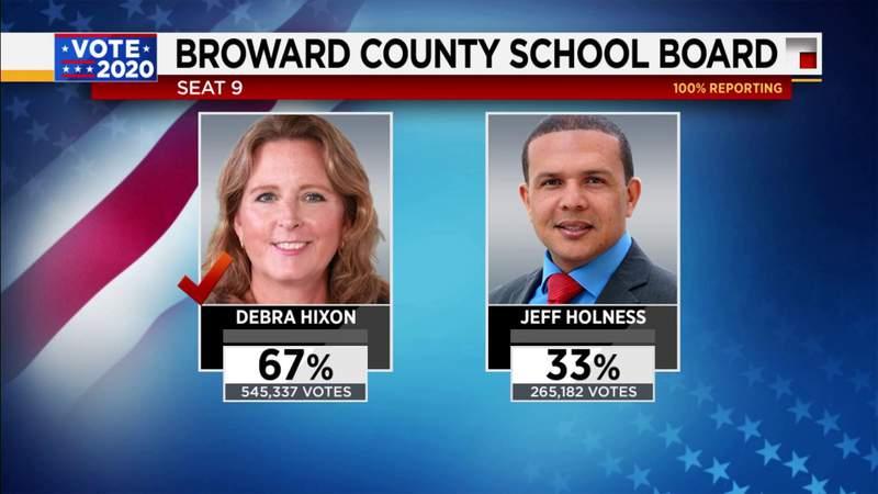 Broward School Board at large seat goes to Debrah Hixon