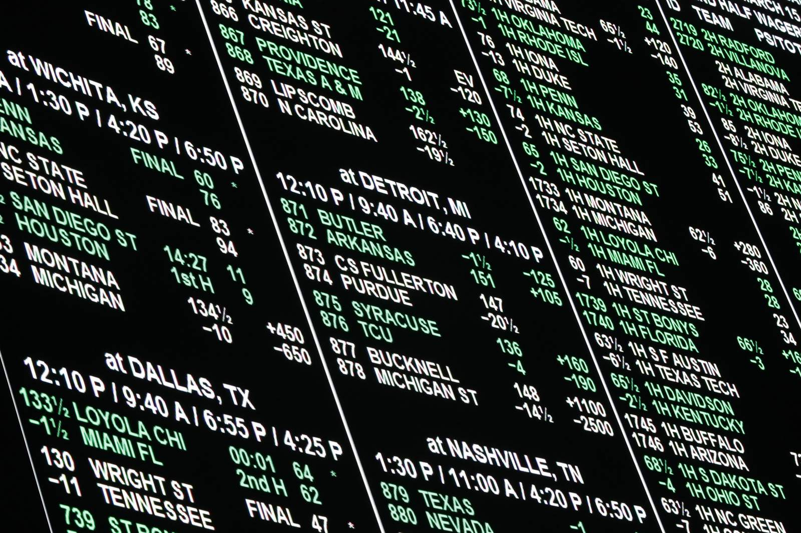 Las vegas betting lines college basketball betting spread definition