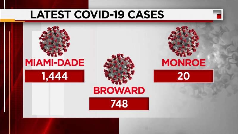 Florida reports 6,323 new cases of COVID-19 Saturday