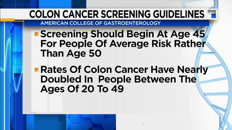 New guidelines on colon cancer screening released