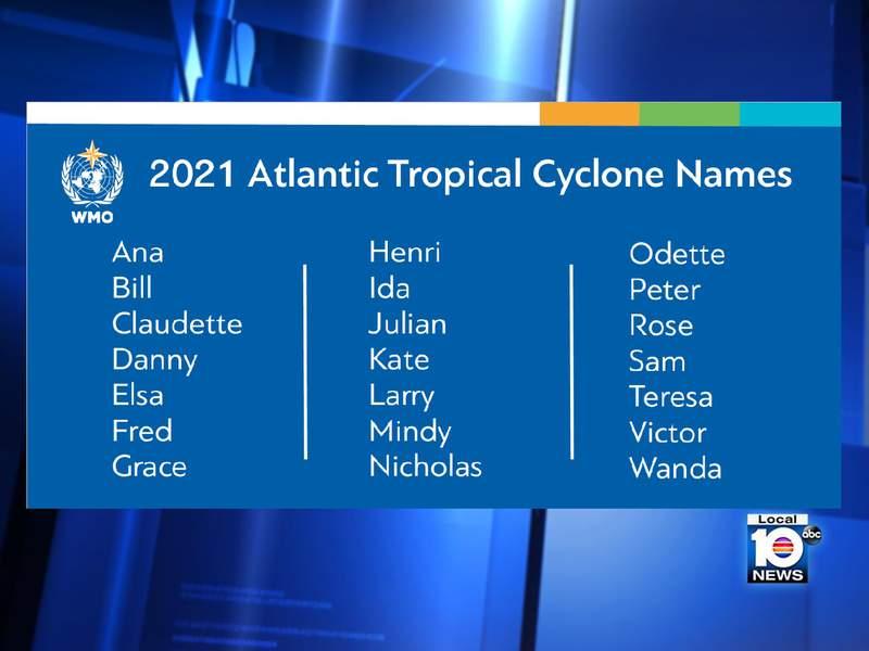 The World Meteorological Organization (WMO), based in Geneva, Switzerland, chooses hurricane names several years in advance.