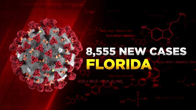Florida reports 8,500+ more COVID-19 cases Tuesday
