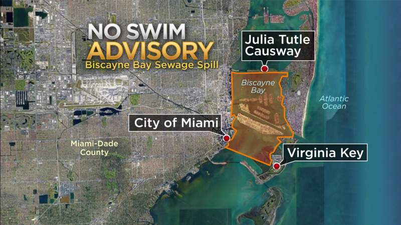 Miami-Dade posts no-swim signage following sewage spill in Biscayne Bay