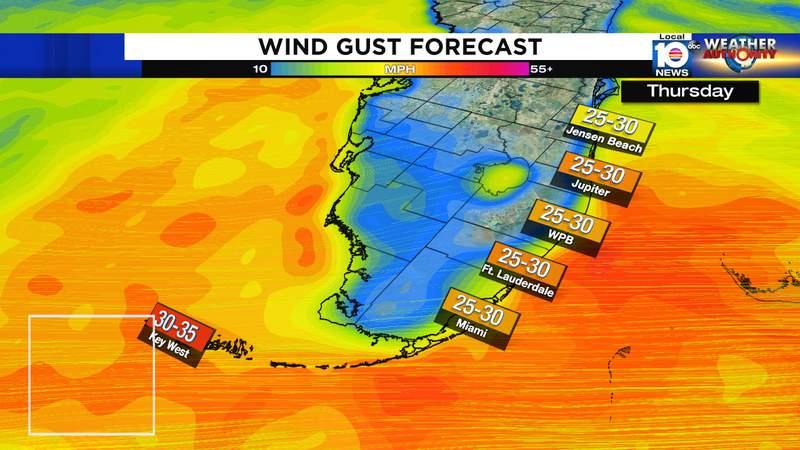 Windy weather ahead.