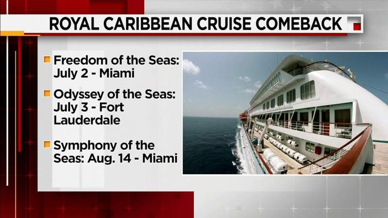 Royal Caribbean's 1st U.S. sailing to leave Miami on July 2