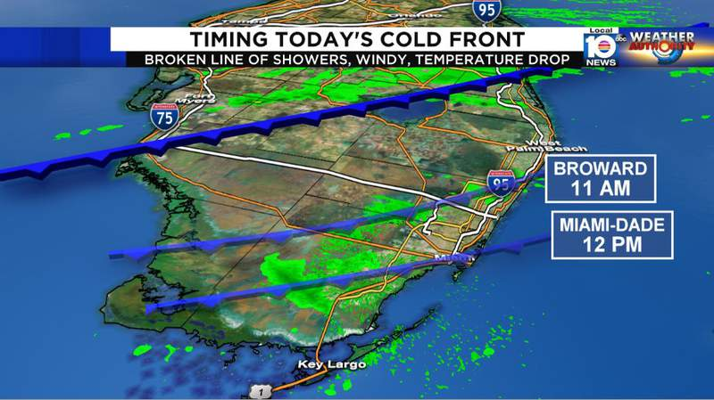 Cold front moves through South Florida Friday
