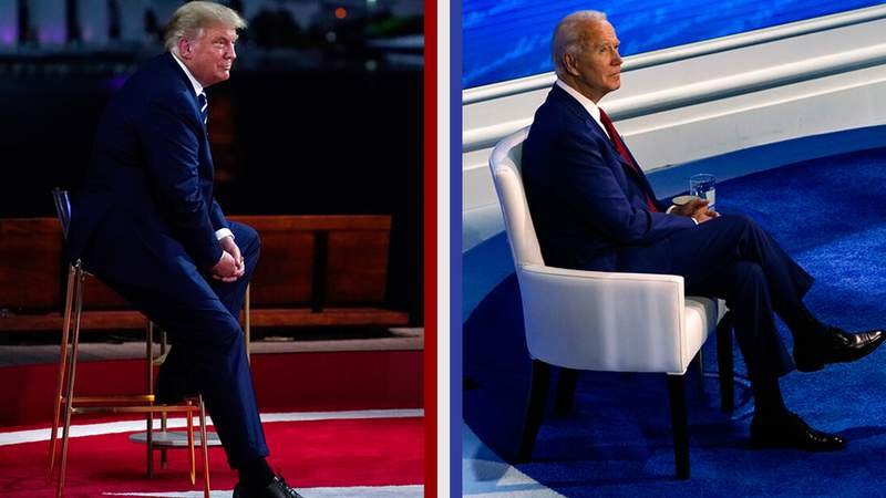 President Donald Trump speaks during an NBC News Town Hall, at Perez Art Museum Miami. Democratic presidential candidate former Vice President Joe Biden looks up as he participates in a town hall with moderator ABC News anchor George Stephanopoulos at the National Constitution Center in Philadelphia.